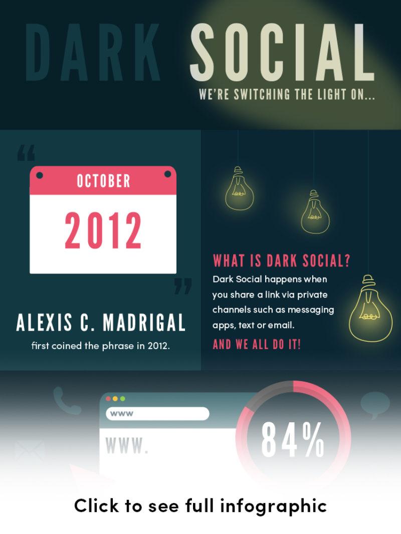 Shining The Light On Dark Social